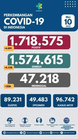 Tanggal 10 Mei 2021 Perkembangan COVID-19 di Indonesia  Jumlah kasus terkonfir…