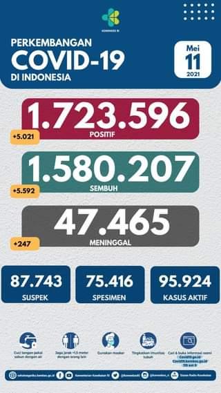 Tanggal 11 Mei 2021 Perkembangan COVID-19 di Indonesia  Jumlah kasus terkonfir…