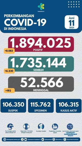 Tanggal 11 Juni 2021 Perkembangan COVID-19 di Indonesia  Jumlah kasus terkonfi…
