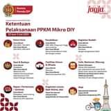 Monggo infografis PPKM Mikro  Sesuai dengan Instruksi Gubernur DIY No. 16/INST…