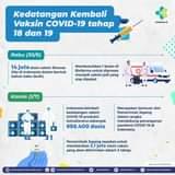 Indonesia kembali mendapatkan tambahan vaksin COVID-19 sebanyak 14 juta dosis …