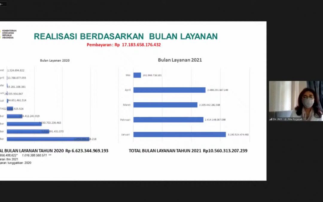 Update Pembayaran Klaim RS : Rp. 17,1 Triliun Sudah Dibayarkan – Sehat Negeriku